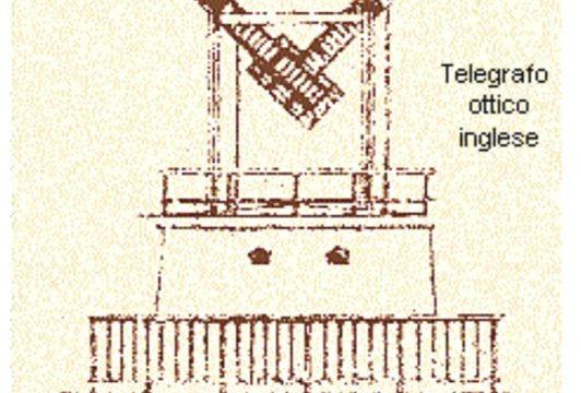 TELEGRAFIA OTTICA IN EUROPA: COMUNICARE PRIMA DELLA RADIO – 8° PARTE