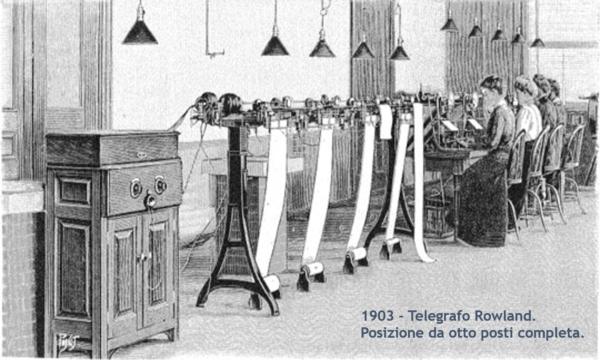 COMUNICARE PRIMA DELLA RADIO: IL TELEGRAFO MULTIPLO DI ROWLAND